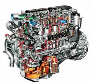 Принцип работы двигателя внутреннего сгорания применяется в современных машинах