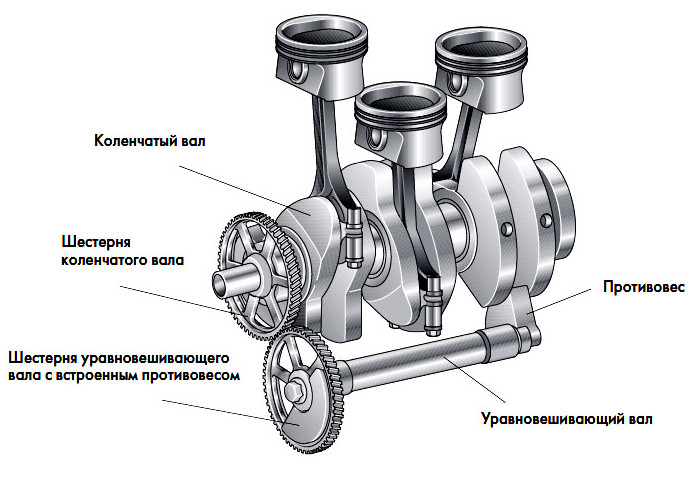 Кривошипно шатунный механизм