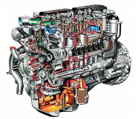 Классический дизельный двигатель