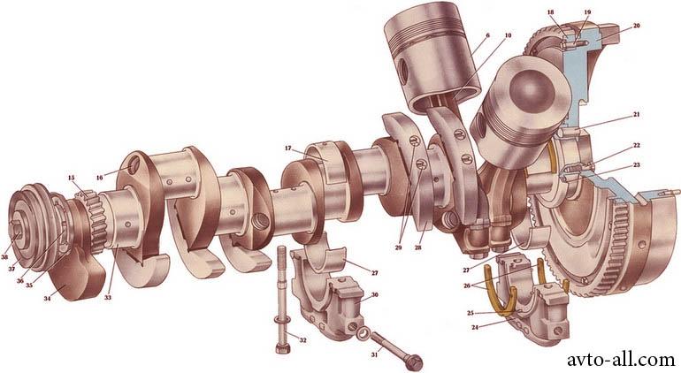 устройство кривошипно шатунного механизма