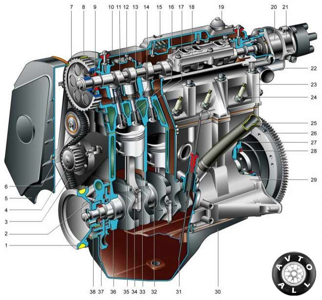 ваз 2110 тюнинг двигателя