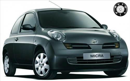 Автомобили новые до 500000