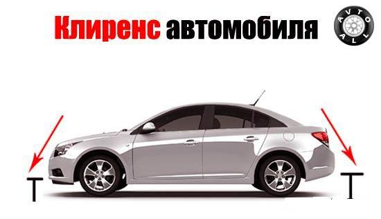 Клиренс автомобилей