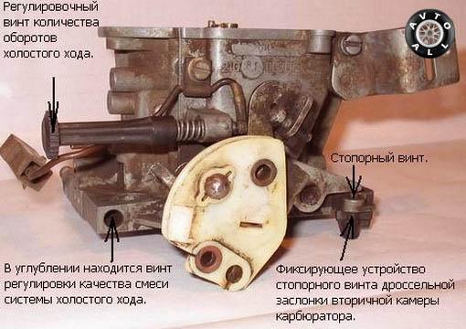 Ремонт карбюратора ваз 21083 солекс