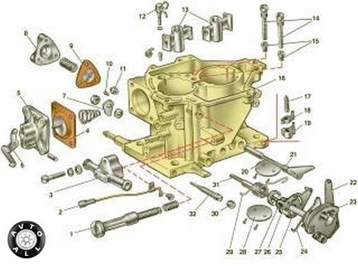 Схема карбюратора солекс 21083