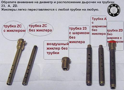 Воздушные жиклеры карбюратора солекс 21083