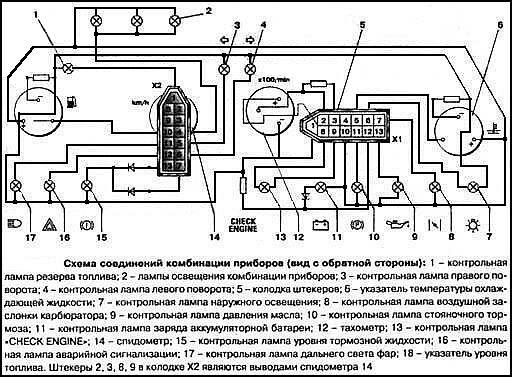 распиновка панели приборов ваз 2110