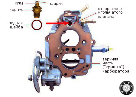 игольчатый клапан карбюратора ваз 2109 схема