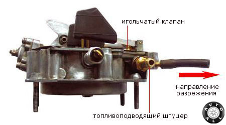 игольчатый клапан карбюратора ваз 2109