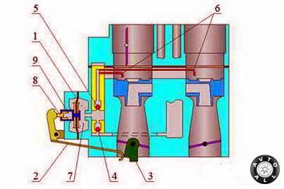 ускорительный насос карбюратора ваз 2109