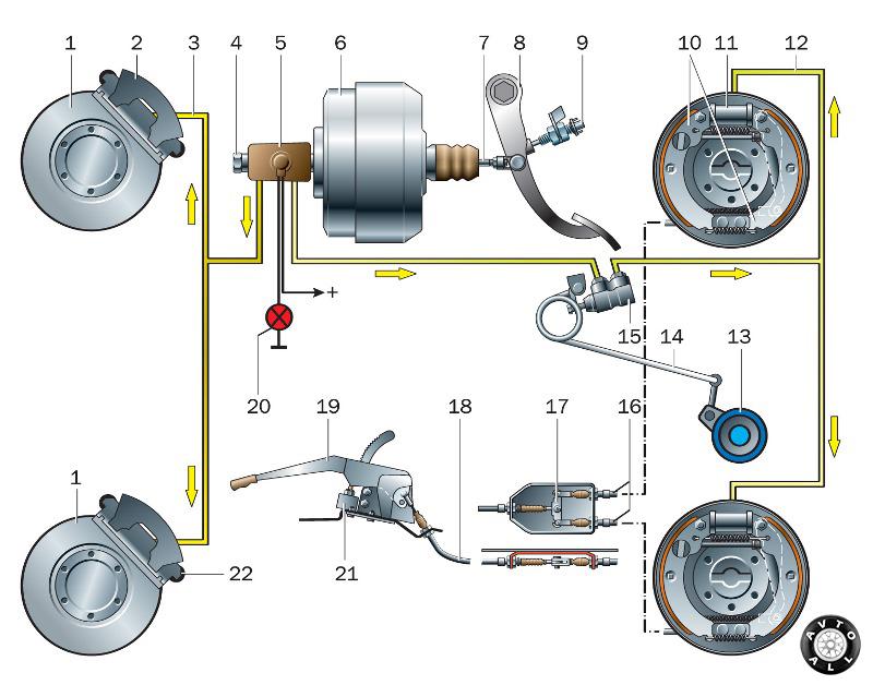 Принципиальная схема тормозной системы