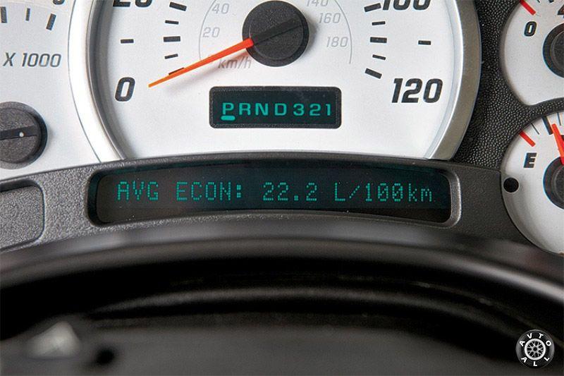 Расход топлива Hummer H2