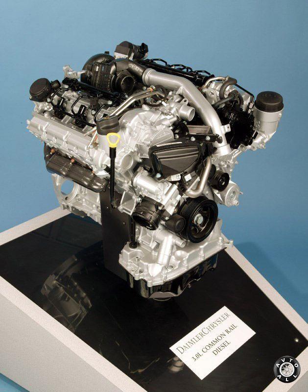 jeep grand cherokee 3 двигатель