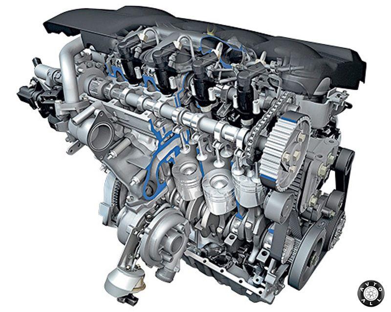 Дизельный двигатель Форд Мондео с пробегом