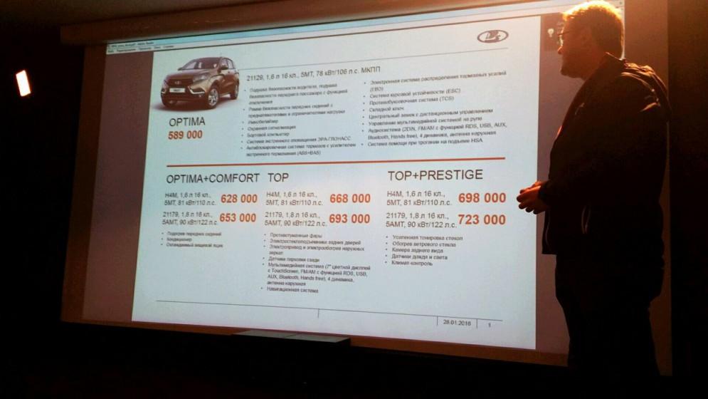 Теперь мы знаем, сколько стоит Lada Xray