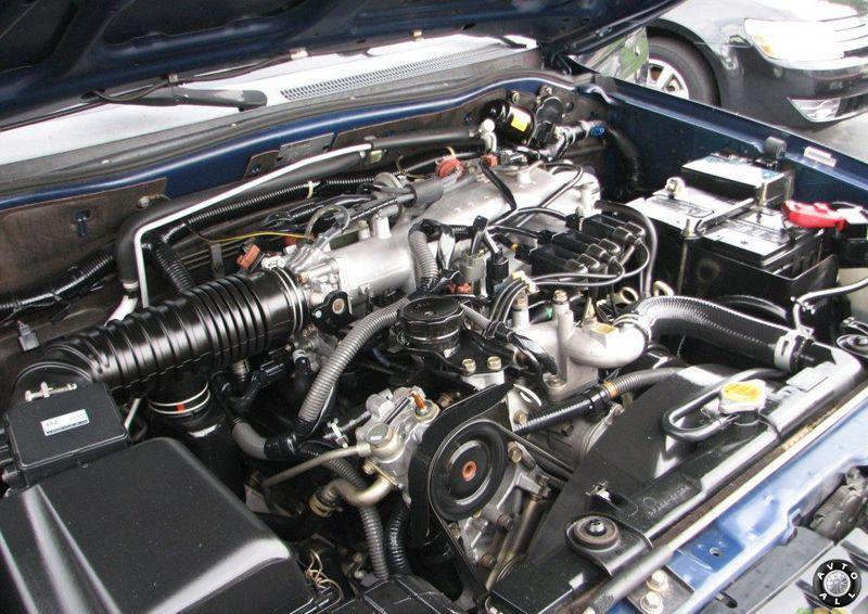 Pajero Sport двигатель
