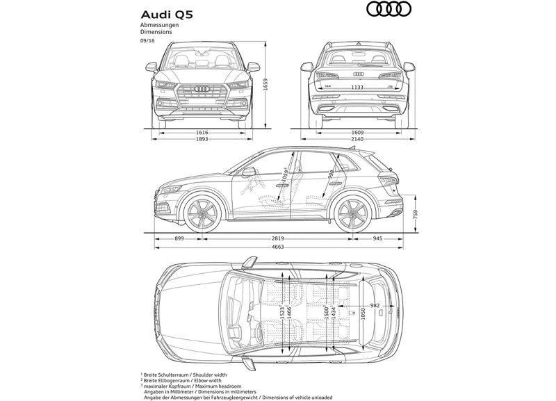 Audi Q5 технические характеристики