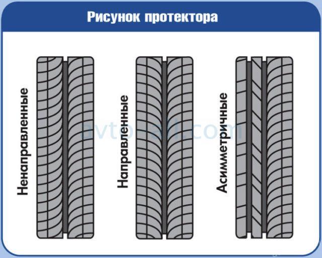 Направленные и ненаправленные летние шины